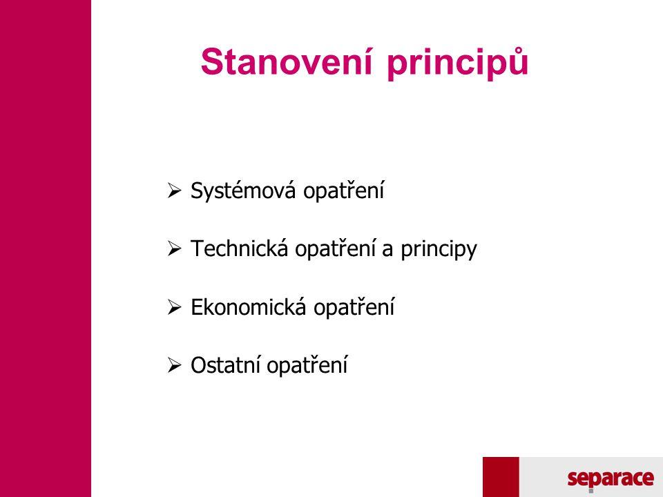 Stanovení principů Systémová opatření Technická opatření a principy