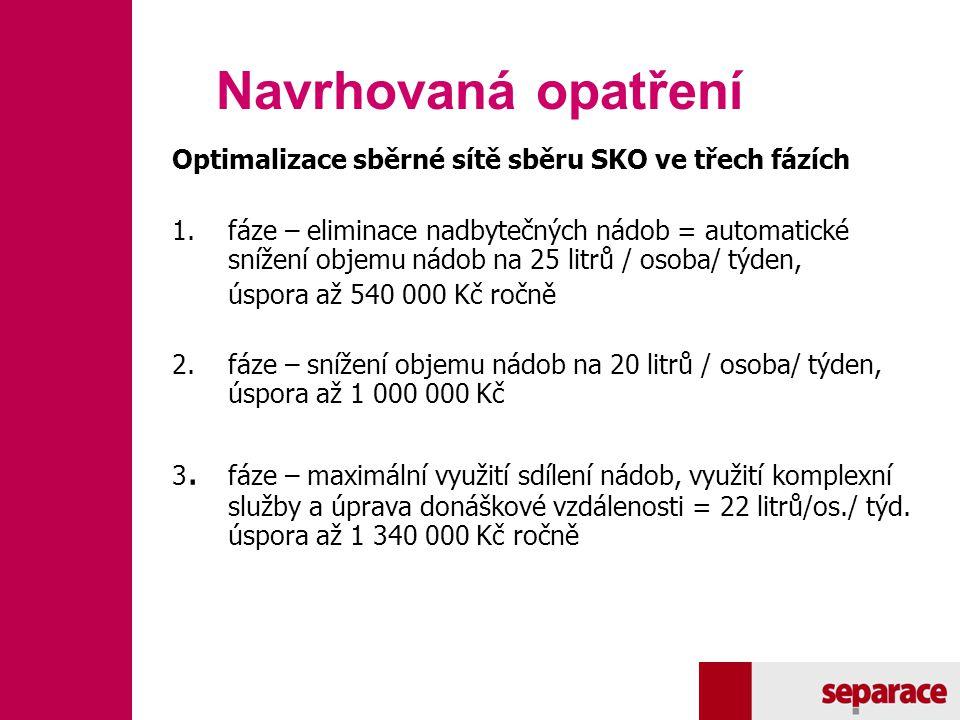 Navrhovaná opatření Optimalizace sběrné sítě sběru SKO ve třech fázích