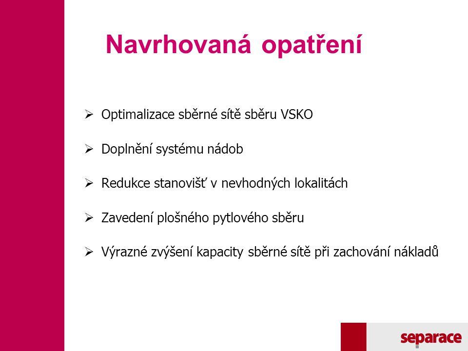 Navrhovaná opatření Optimalizace sběrné sítě sběru VSKO