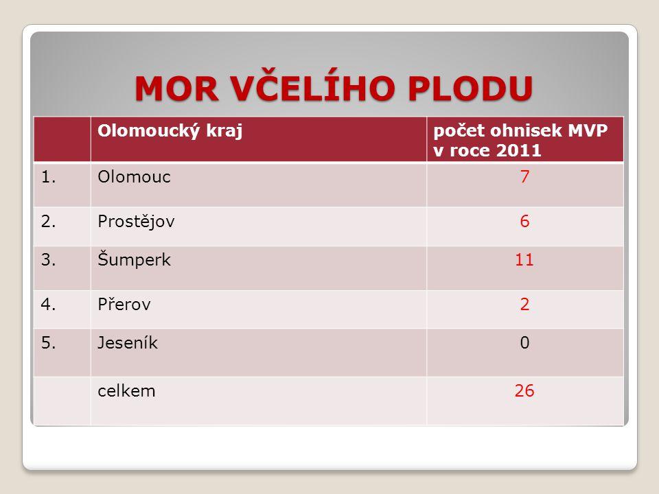 MOR VČELÍHO PLODU Olomoucký kraj počet ohnisek MVP v roce 2011 1.