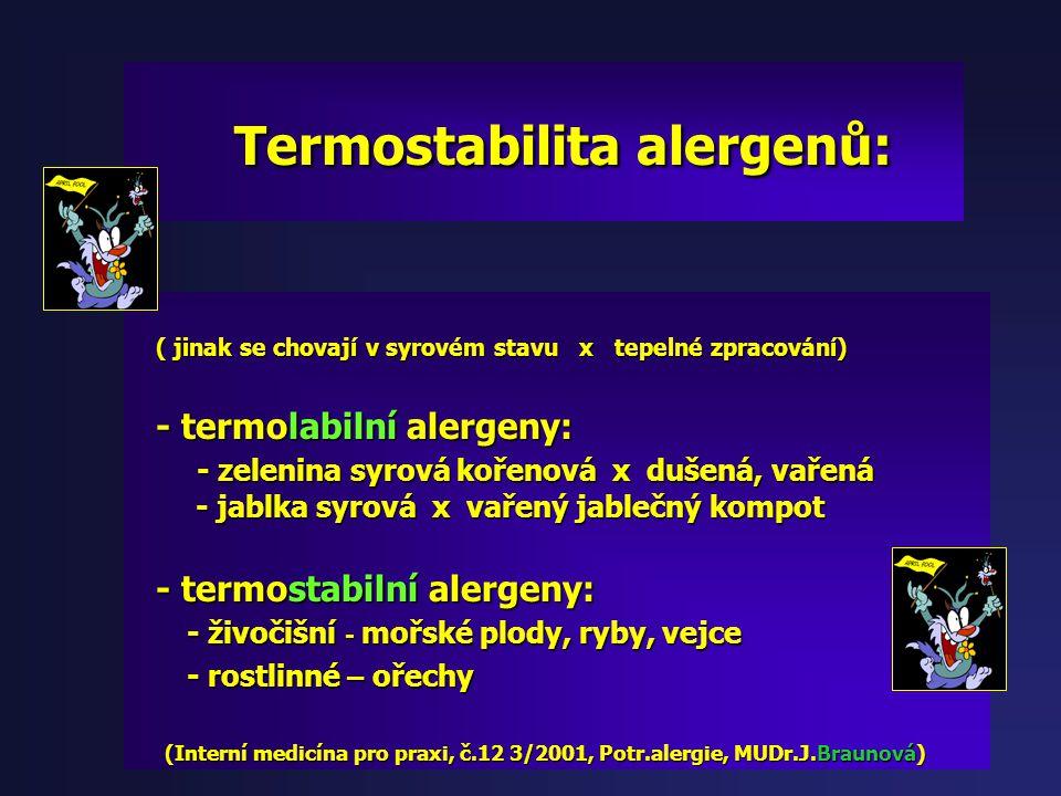 Termostabilita alergenů: