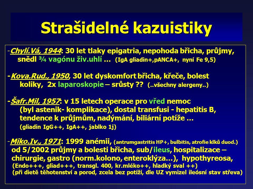 Strašidelné kazuistiky