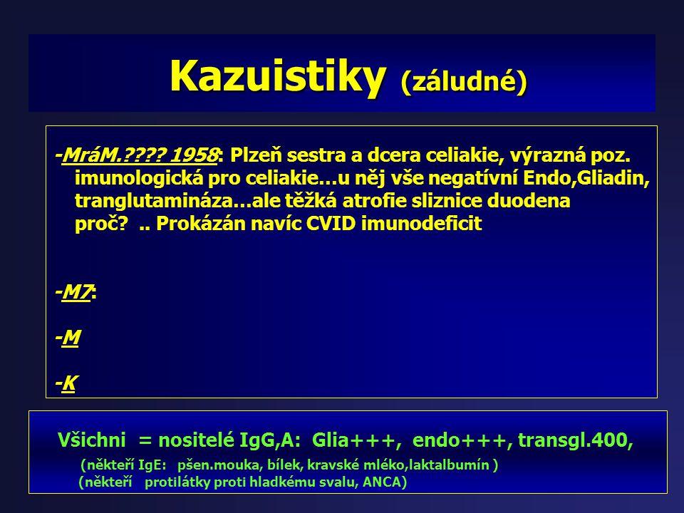 Kazuistiky (záludné) -MráM. 1958: Plzeň sestra a dcera celiakie, výrazná poz. imunologická pro celiakie…u něj vše negatívní Endo,Gliadin,