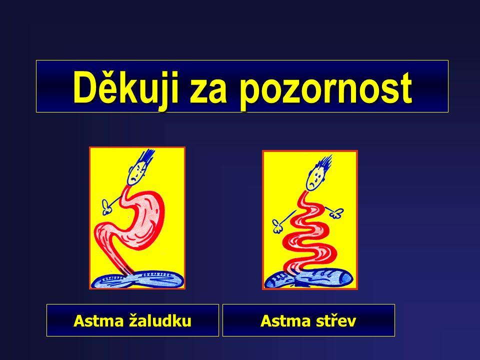 Děkuji za pozornost Astma žaludku Astma střev