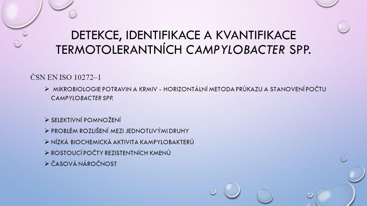 Detekce, identifikace a kvantifikace termotolerantních Campylobacter spp.