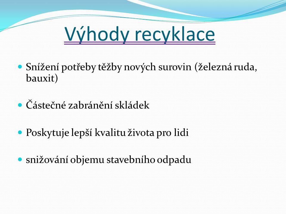 Výhody recyklace Snížení potřeby těžby nových surovin (železná ruda, bauxit) Částečné zabránění skládek.