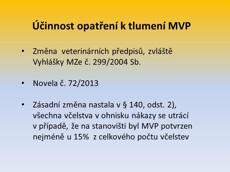 Účinnost opatření k tlumení MVP