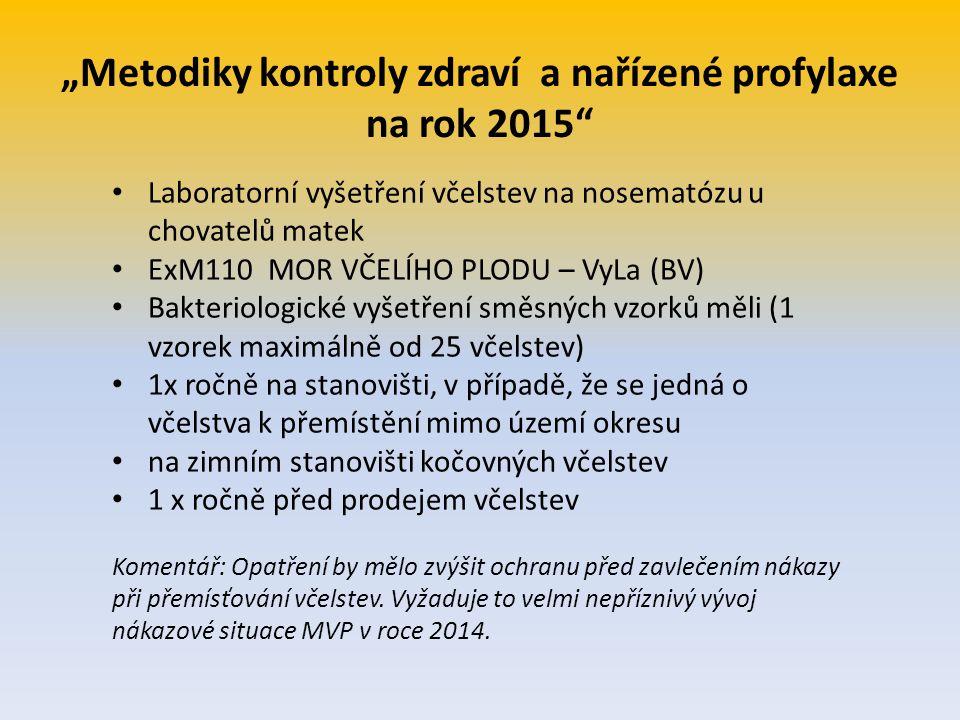 """""""Metodiky kontroly zdraví a nařízené profylaxe na rok 2015"""