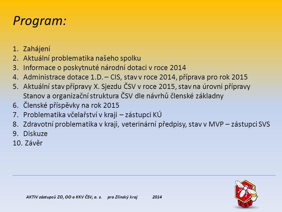 Program: Zahájení Aktuální problematika našeho spolku