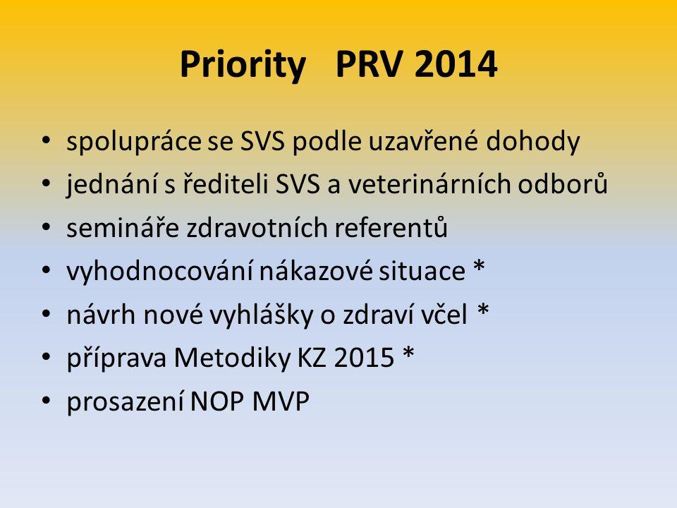 Priority PRV 2014 spolupráce se SVS podle uzavřené dohody