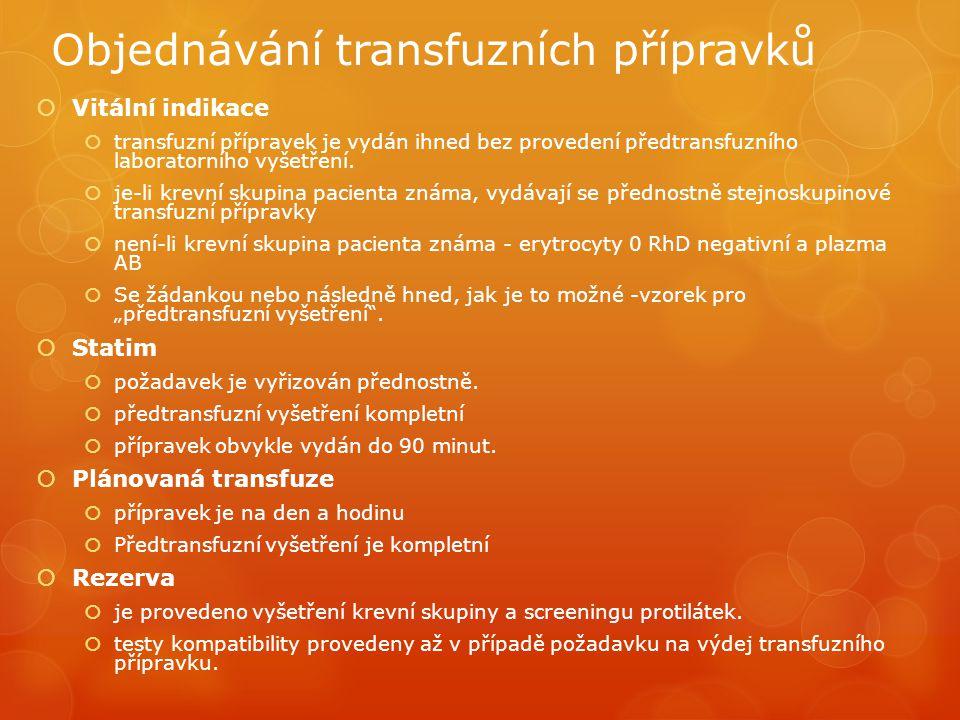 Objednávání transfuzních přípravků