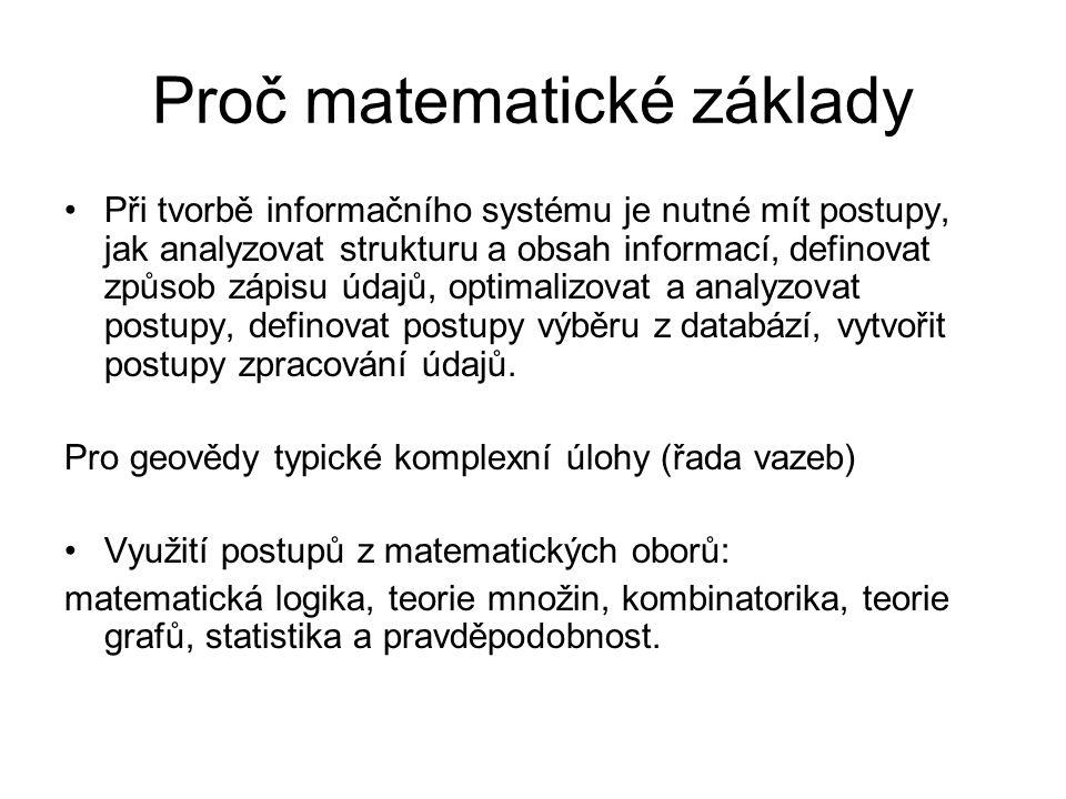 Proč matematické základy
