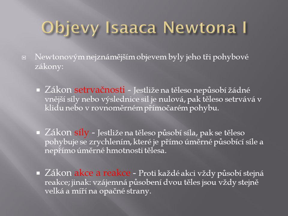 Objevy Isaaca Newtona I