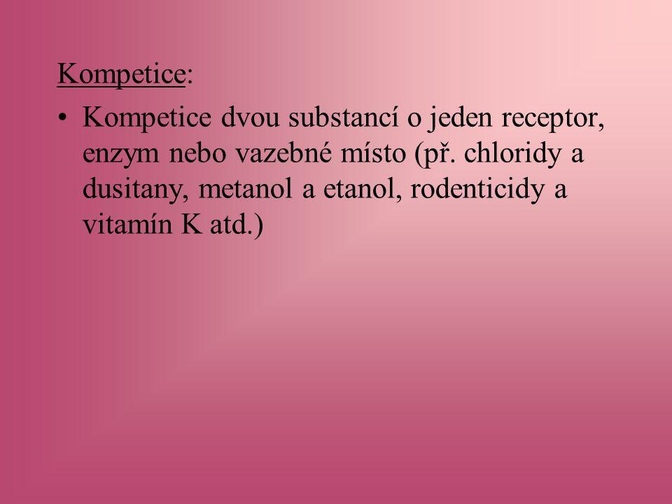 Kompetice: