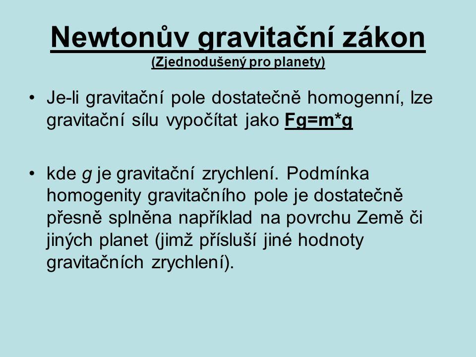 Newtonův gravitační zákon (Zjednodušený pro planety)