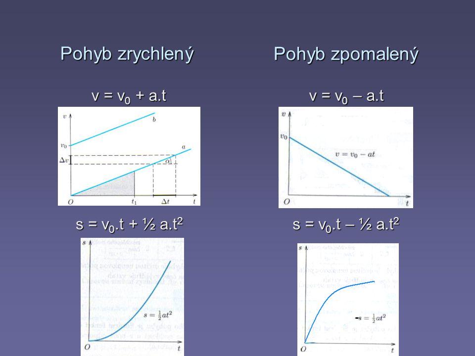 Pohyb zrychlený Pohyb zpomalený v = v0 + a.t v = v0 – a.t