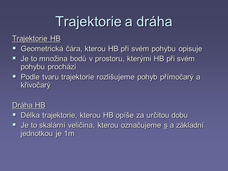 Trajektorie a dráha Trajektorie HB