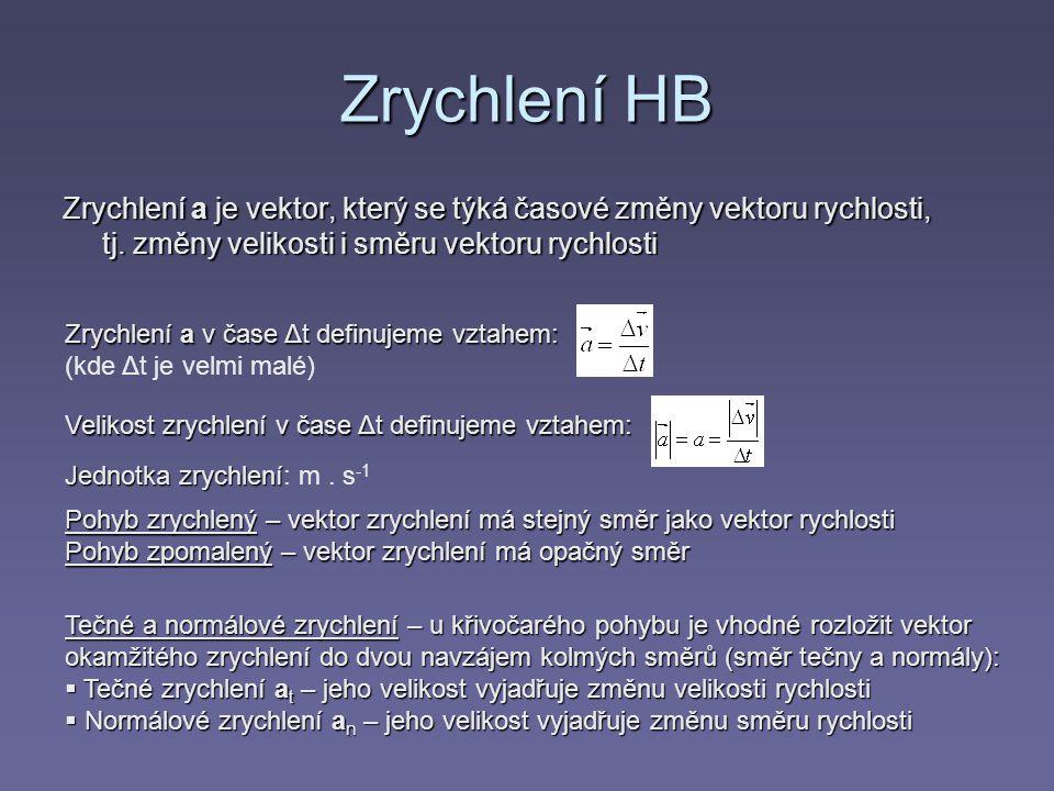 Zrychlení HB Zrychlení a je vektor, který se týká časové změny vektoru rychlosti, tj. změny velikosti i směru vektoru rychlosti.