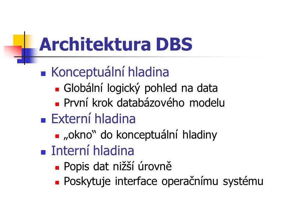 Architektura DBS Konceptuální hladina Externí hladina Interní hladina