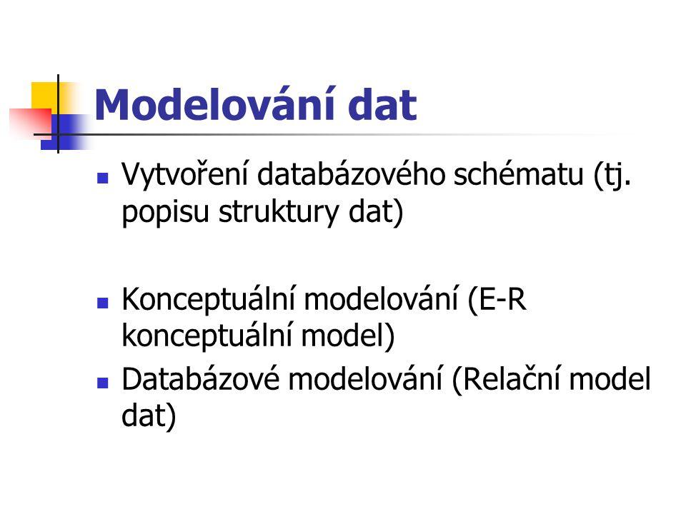 Modelování dat Vytvoření databázového schématu (tj. popisu struktury dat) Konceptuální modelování (E-R konceptuální model)