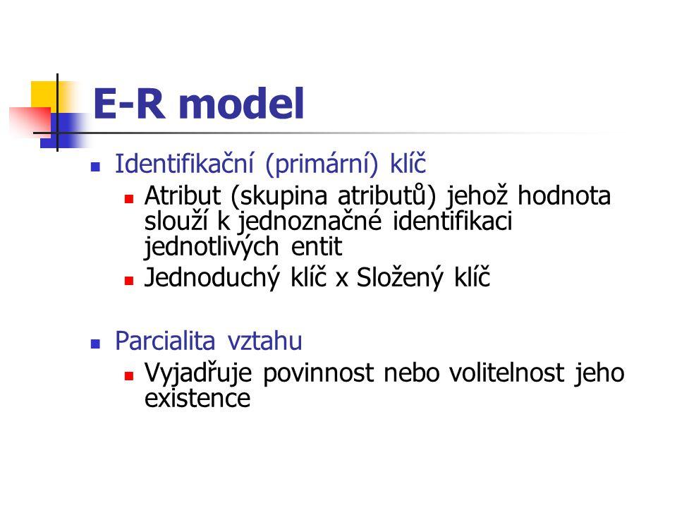 E-R model Identifikační (primární) klíč