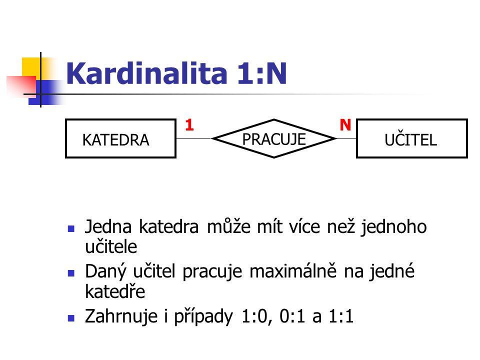 Kardinalita 1:N Jedna katedra může mít více než jednoho učitele