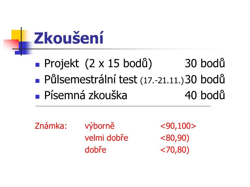 Zkoušení Projekt (2 x 15 bodů) 30 bodů