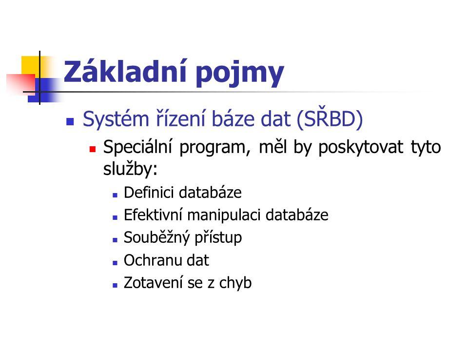 Základní pojmy Systém řízení báze dat (SŘBD)