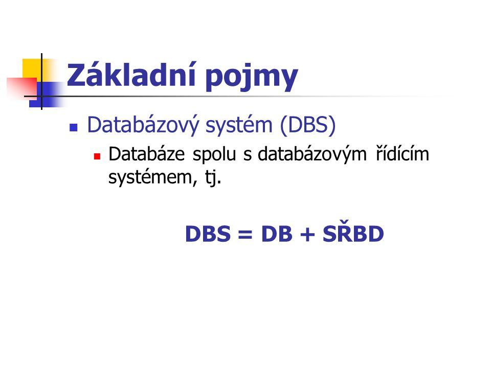 Základní pojmy Databázový systém (DBS) DBS = DB + SŘBD