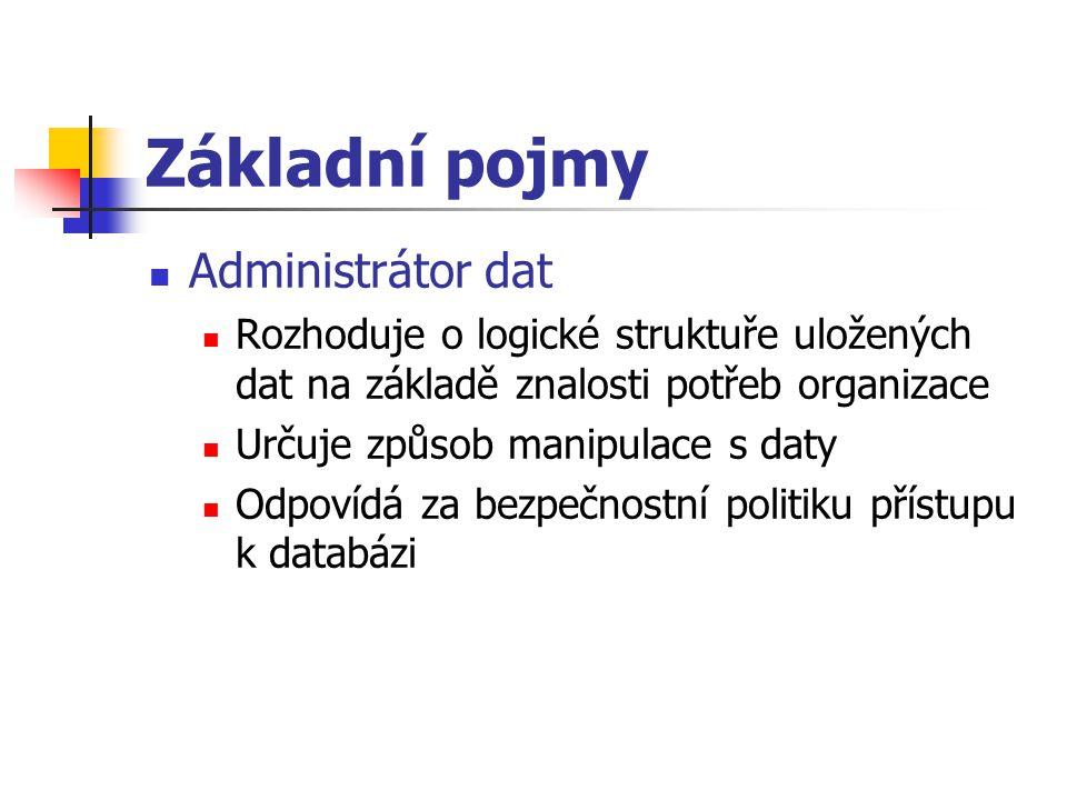 Základní pojmy Administrátor dat