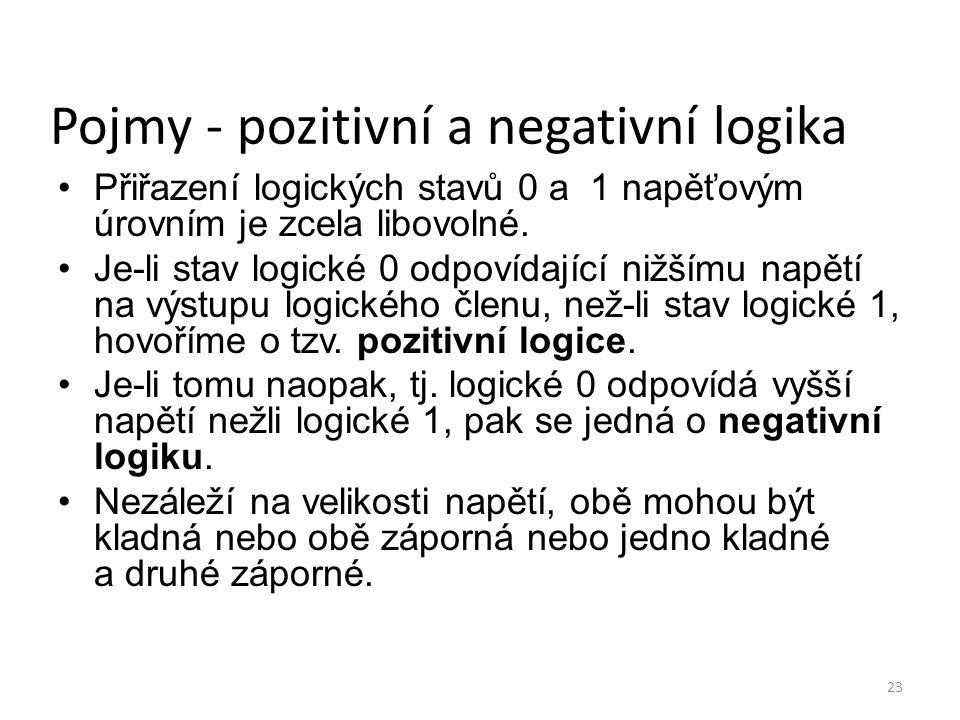 Pojmy - pozitivní a negativní logika