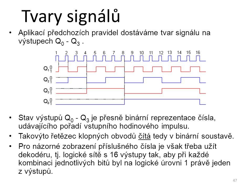 Tvary signálů Aplikací předchozích pravidel dostáváme tvar signálu na výstupech Q0 - Q3 .