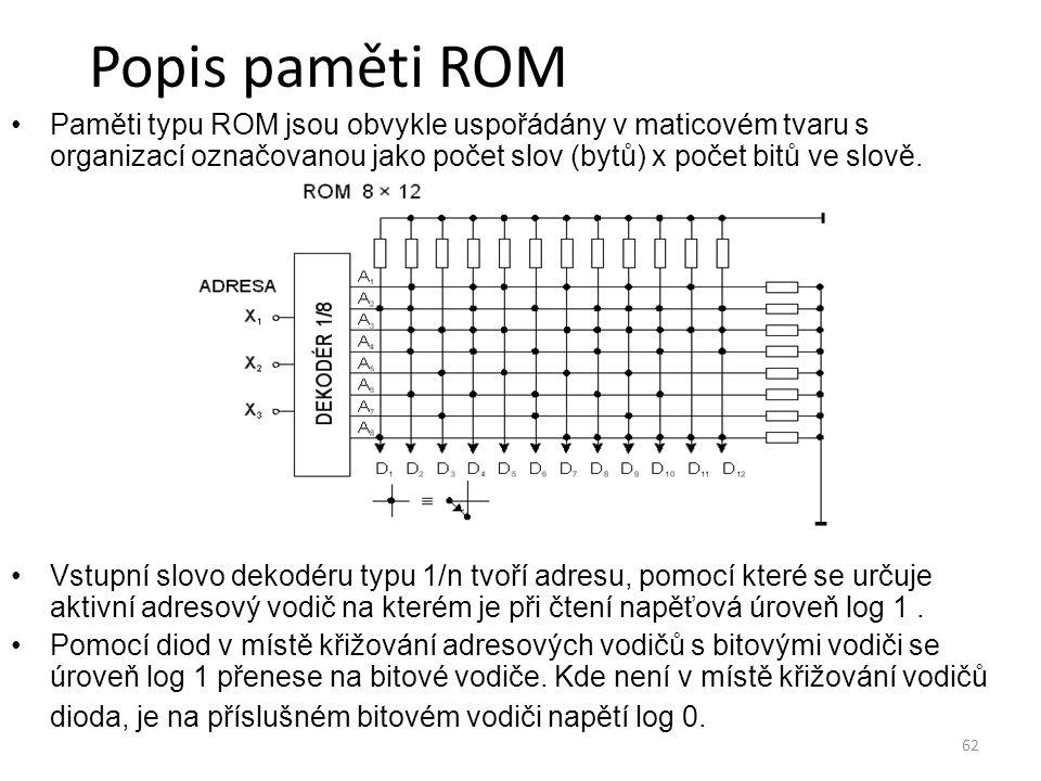 Popis paměti ROM Paměti typu ROM jsou obvykle uspořádány v maticovém tvaru s organizací označovanou jako počet slov (bytů) x počet bitů ve slově.