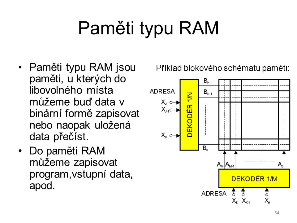 Příklad blokového schématu paměti: