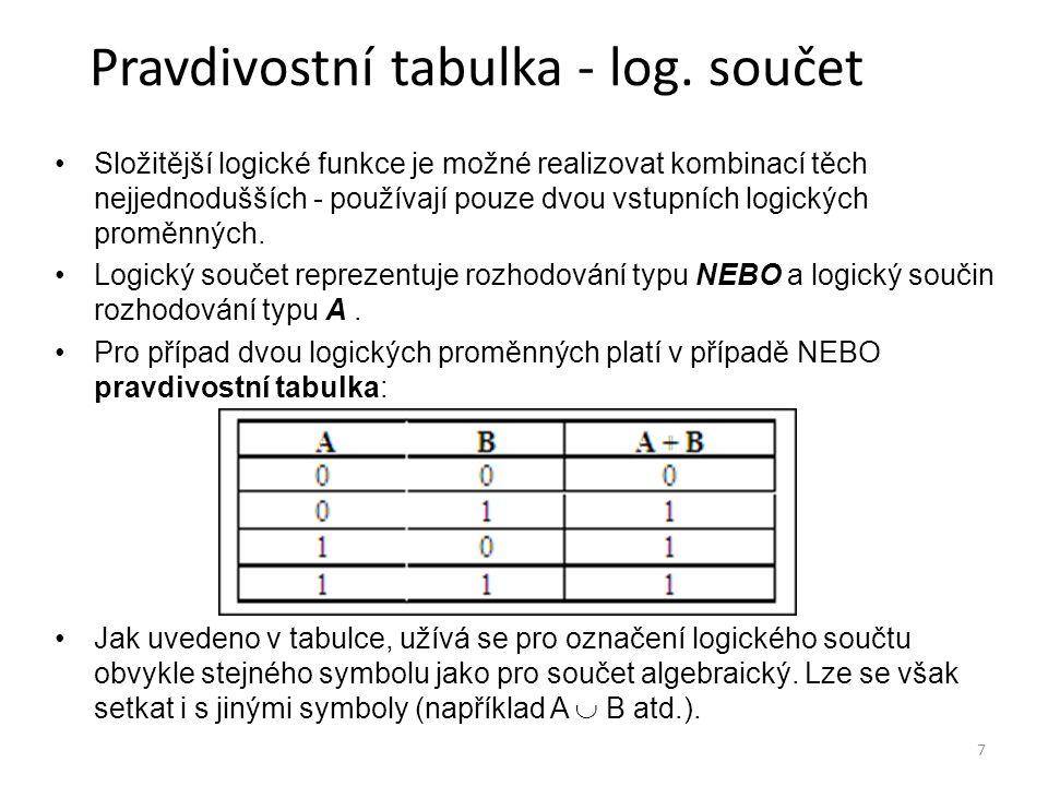 Pravdivostní tabulka - log. součet