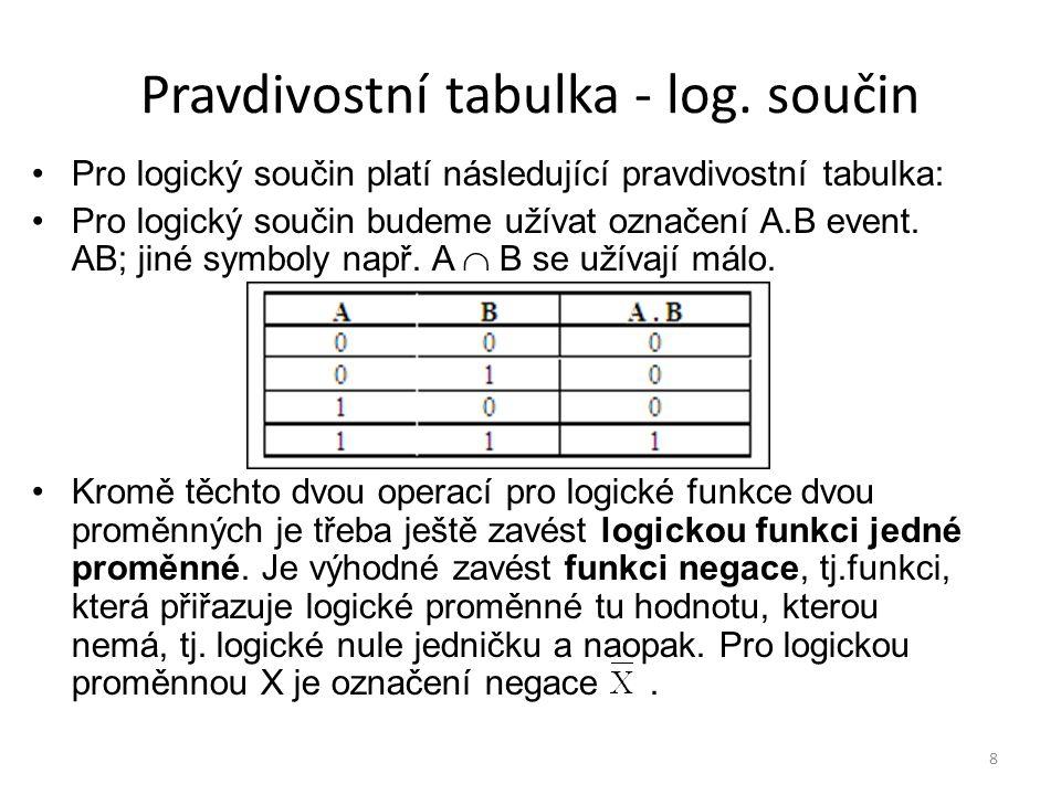 Pravdivostní tabulka - log. součin