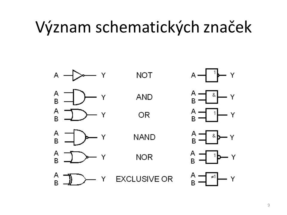 Význam schematických značek