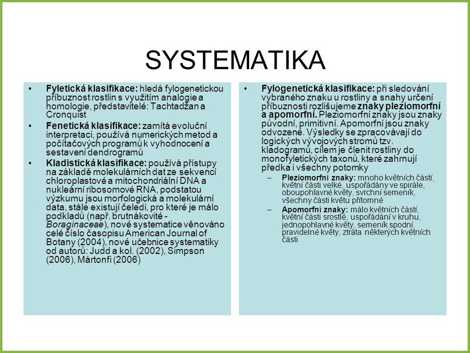 SYSTEMATIKA Fyletická klasifikace: hledá fylogenetickou příbuznost rostlin s využitím analogie a homologie, představitelé: Tachtadžan a Cronquist.