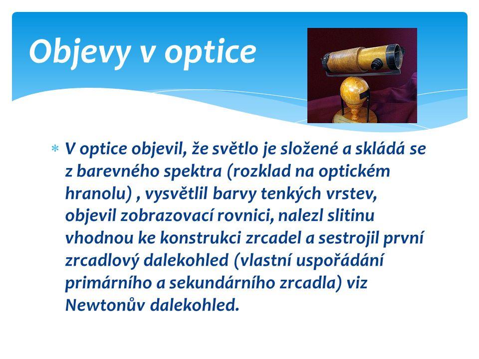 Objevy v optice