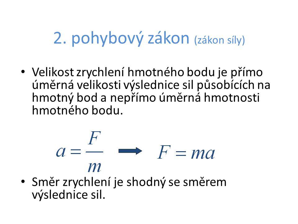 2. pohybový zákon (zákon síly)