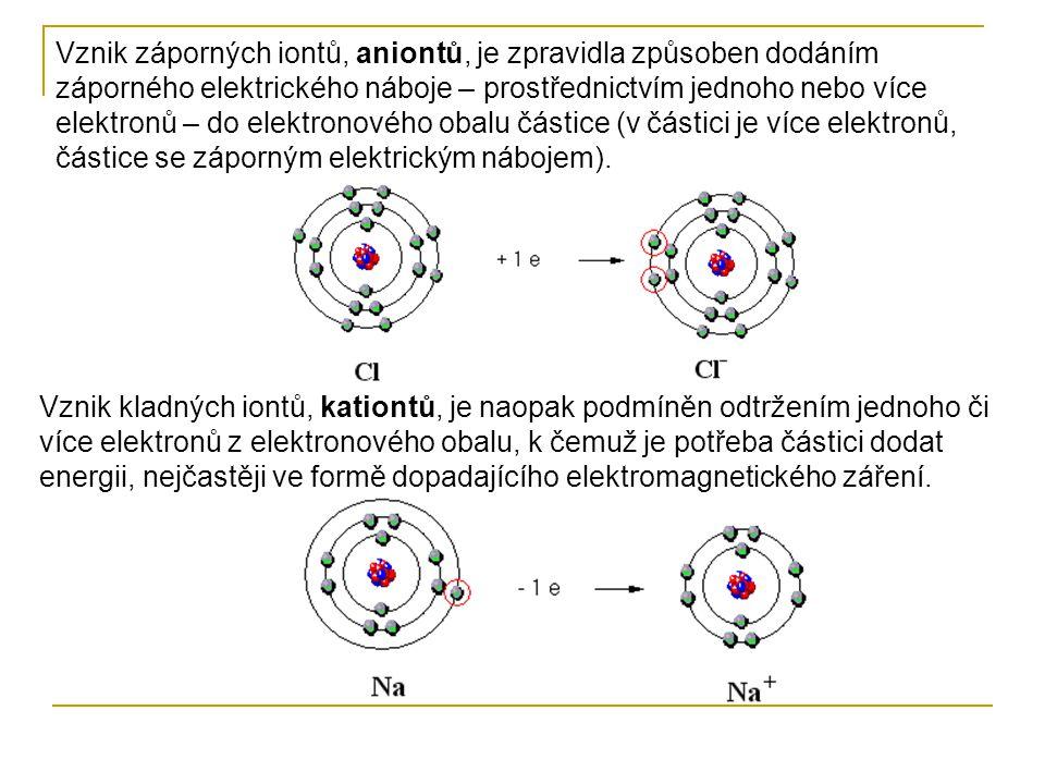 Vznik záporných iontů, aniontů, je zpravidla způsoben dodáním záporného elektrického náboje – prostřednictvím jednoho nebo více elektronů – do elektronového obalu částice (v částici je více elektronů, částice se záporným elektrickým nábojem).