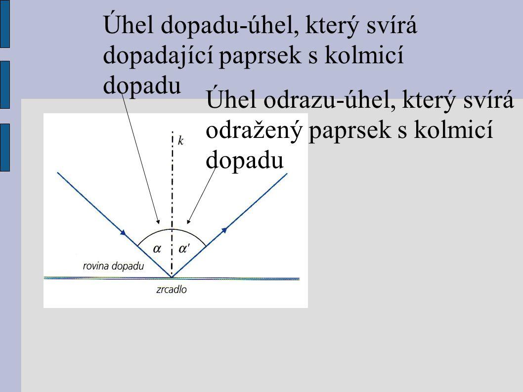 Úhel dopadu-úhel, který svírá dopadající paprsek s kolmicí dopadu