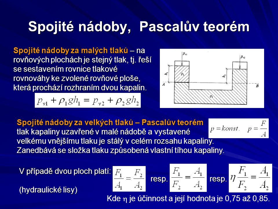 Spojité nádoby, Pascalův teorém