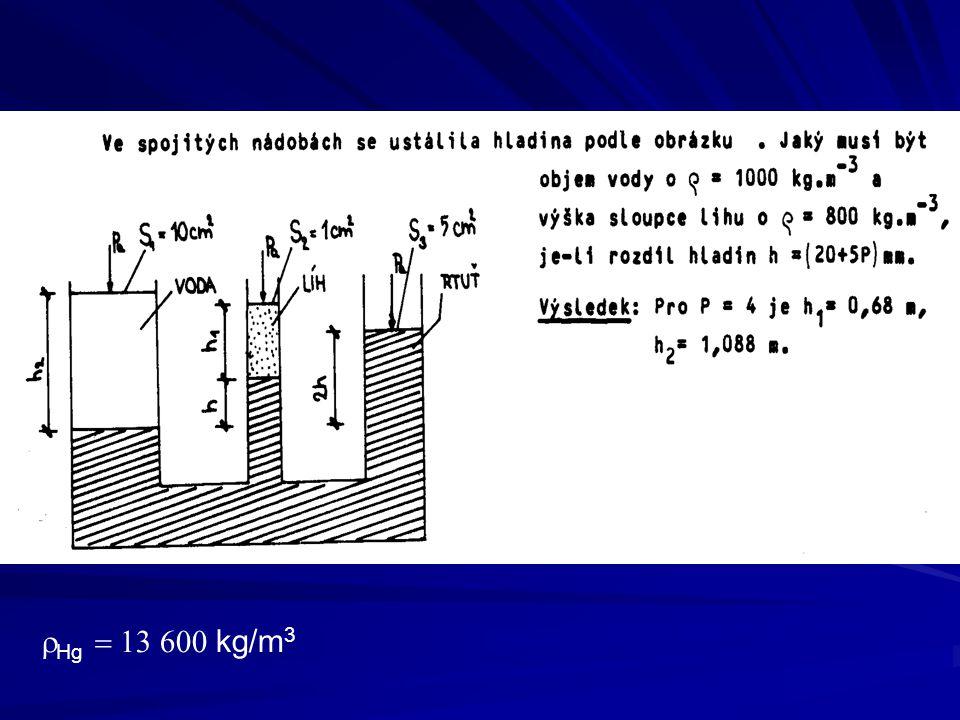 rHg = 13 600 kg/m3