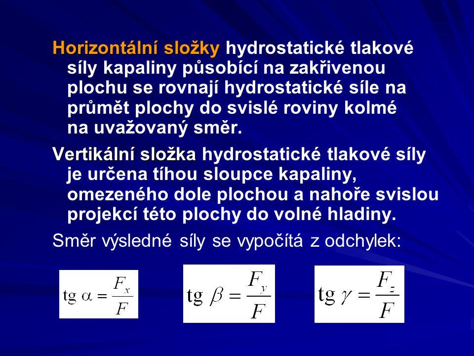 Horizontální složky hydrostatické tlakové síly kapaliny působící na zakřivenou plochu se rovnají hydrostatické síle na průmět plochy do svislé roviny kolmé na uvažovaný směr.