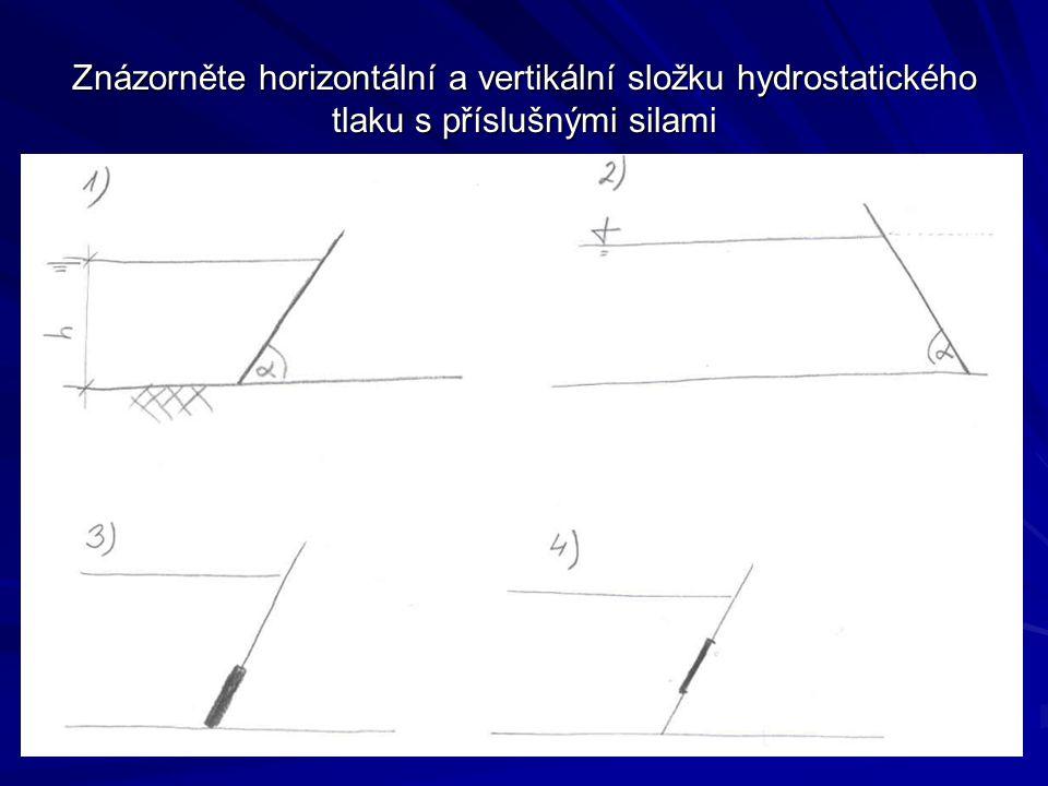Znázorněte horizontální a vertikální složku hydrostatického tlaku s příslušnými silami