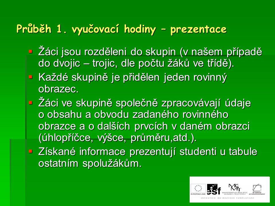 Průběh 1. vyučovací hodiny – prezentace