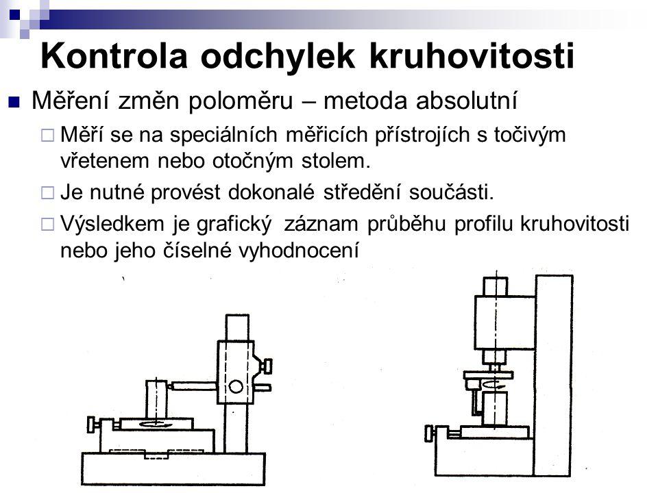 Kontrola odchylek kruhovitosti