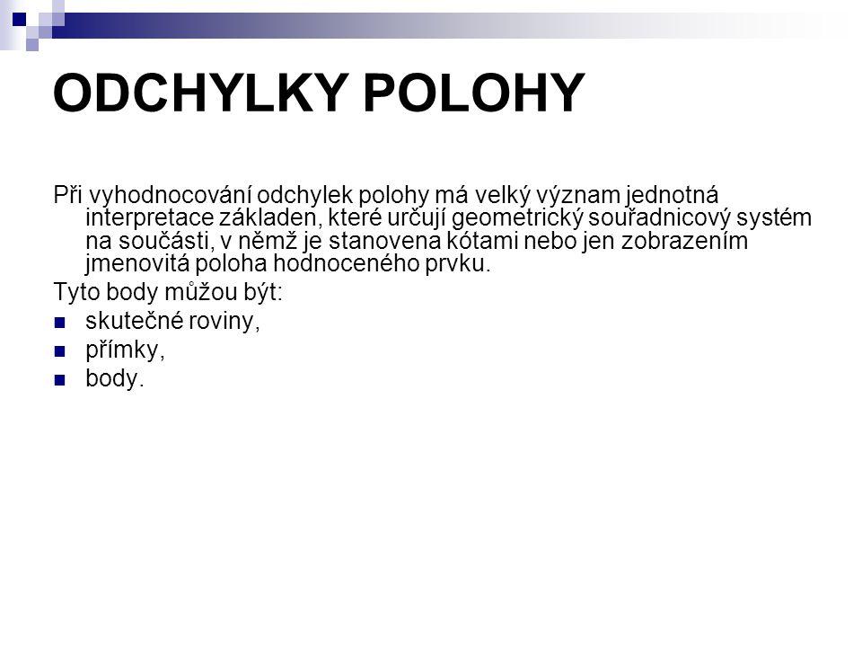 ODCHYLKY POLOHY