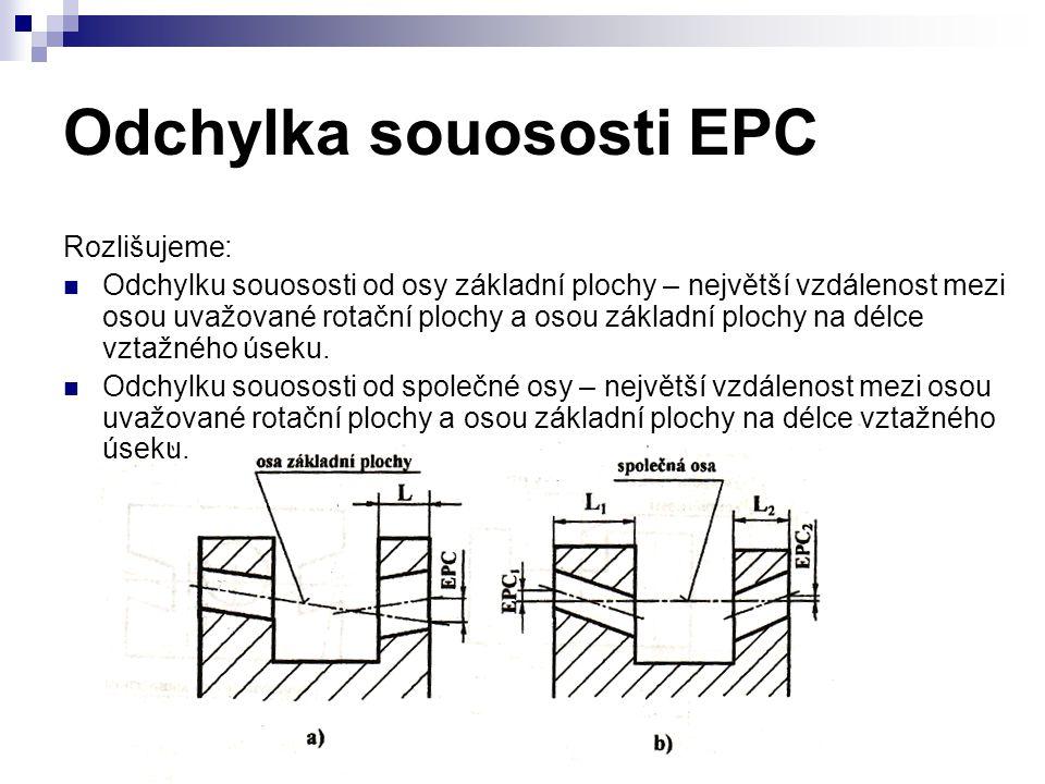 Odchylka souososti EPC